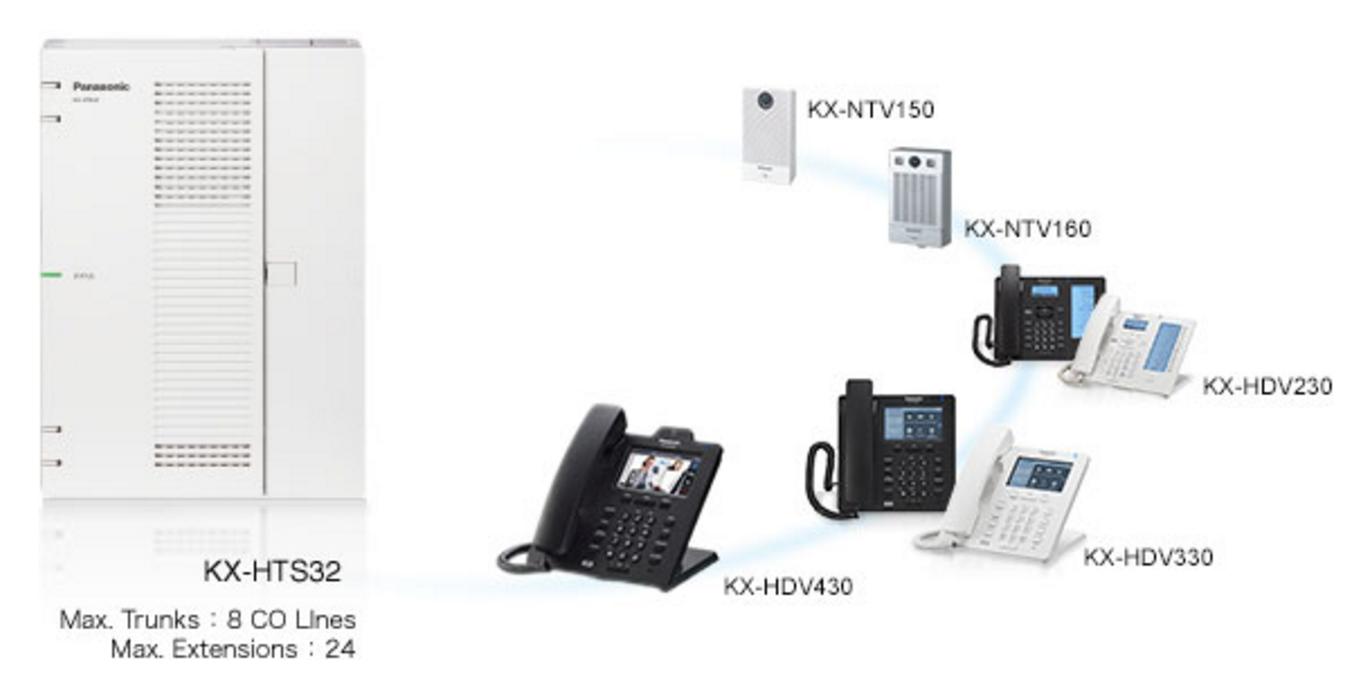 Nuevo Conmutador Panasonic KX-HTS32 Conmutador PBX Compacto Híbrido IP